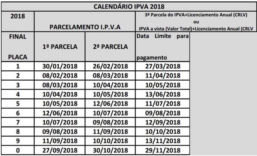 Ipva go 2018 datas para pagamento carro zero for Limite pagamento contanti 2017