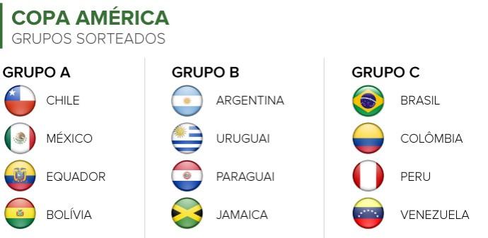 Tabela Copa Am?rica